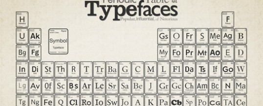 History and Advancements in Web Typography